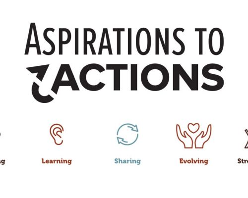 Aspirations to Actions         Aspirations to Actions  | Connecting, Learning, Sharing, Evolving, Strengthening