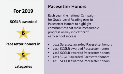 Photo: Suncoast Campaign for Grade-Level Reading 2019 Pacesetter Honors