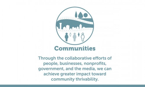 Photo: TPF's community icon and definition