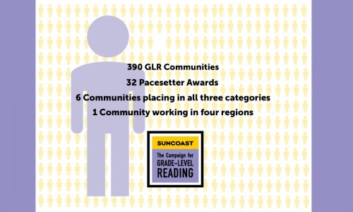 Suncoast Campaign for Grade-Level Reading Recognized as National Pacesetter