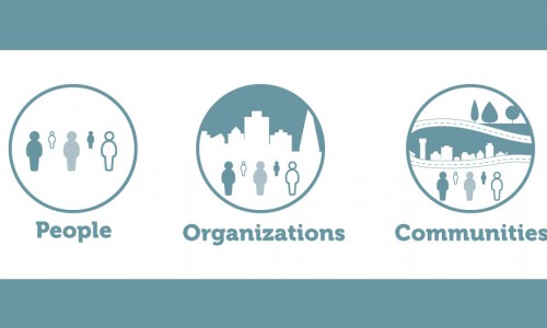 Photo: People, Organizations, and Communities icons