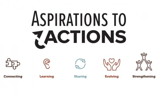 Aspirations to Actions November 2017 Newsletter | From There to Here