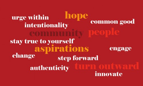 Words that descripe Public Innovators and the Harwood approach
