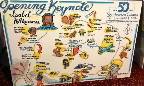 The Sketch Effect visually capturing #SECF50 general sessions in real time and depicting our hopes for the future
