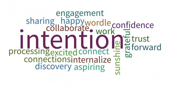 Photo: words describing how participants were feeling while participating in the virtual lab luncheon